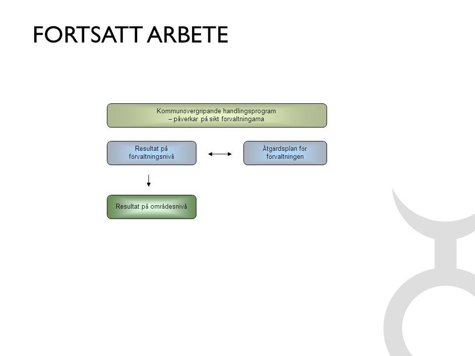 FORTSATT ARBETE Suzi Kommunövergripande handlingsprogram