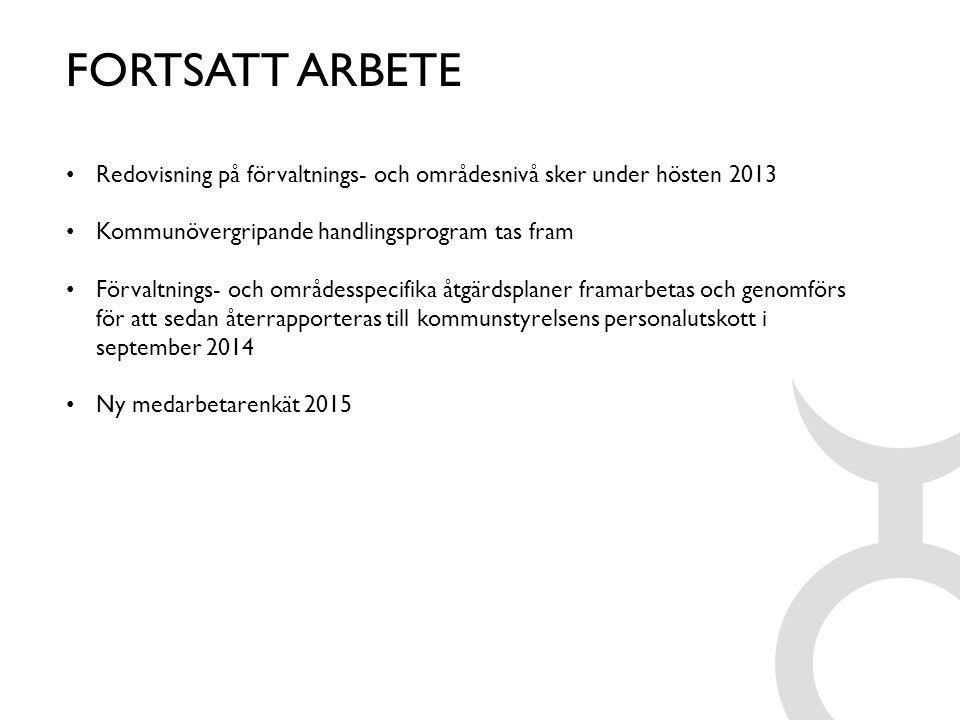 FORTSATT ARBETE Redovisning på förvaltnings- och områdesnivå sker under hösten 2013. Kommunövergripande handlingsprogram tas fram.