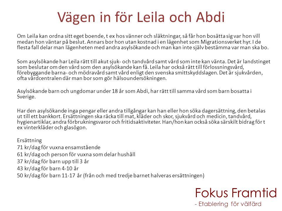 Vägen in för Leila och Abdi