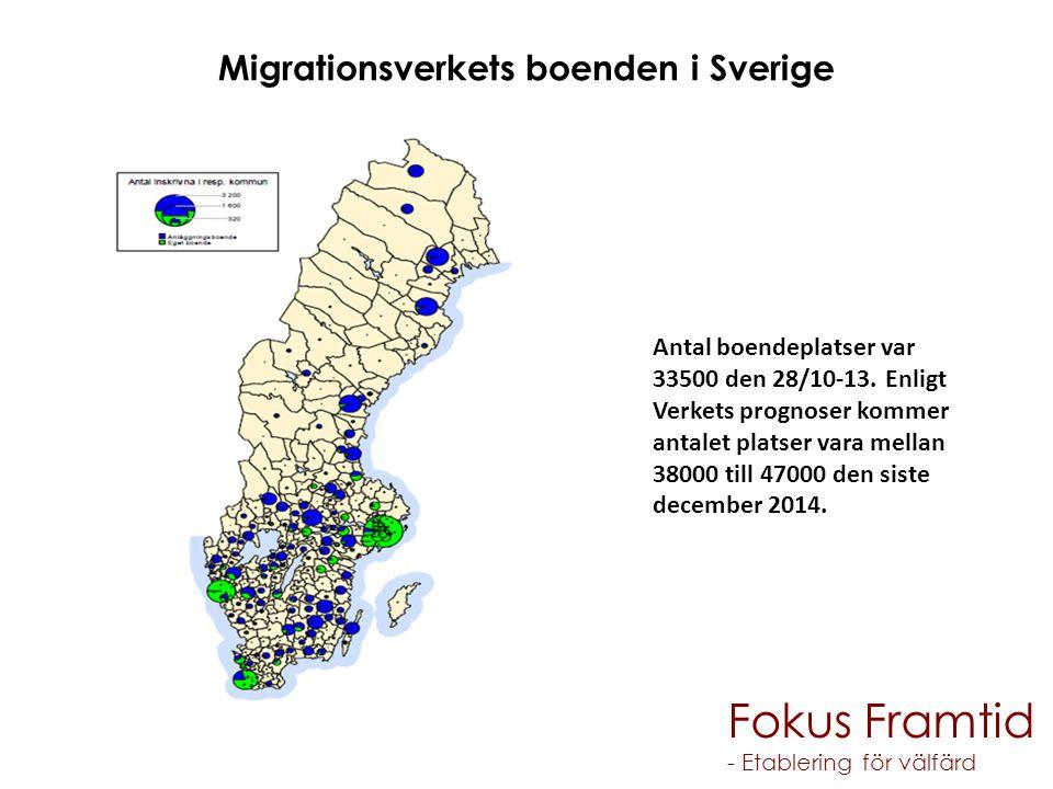 Migrationsverkets boenden i Sverige