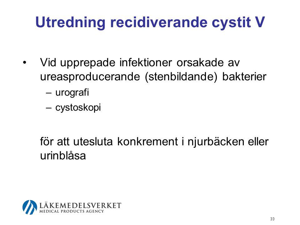 Utredning recidiverande cystit V