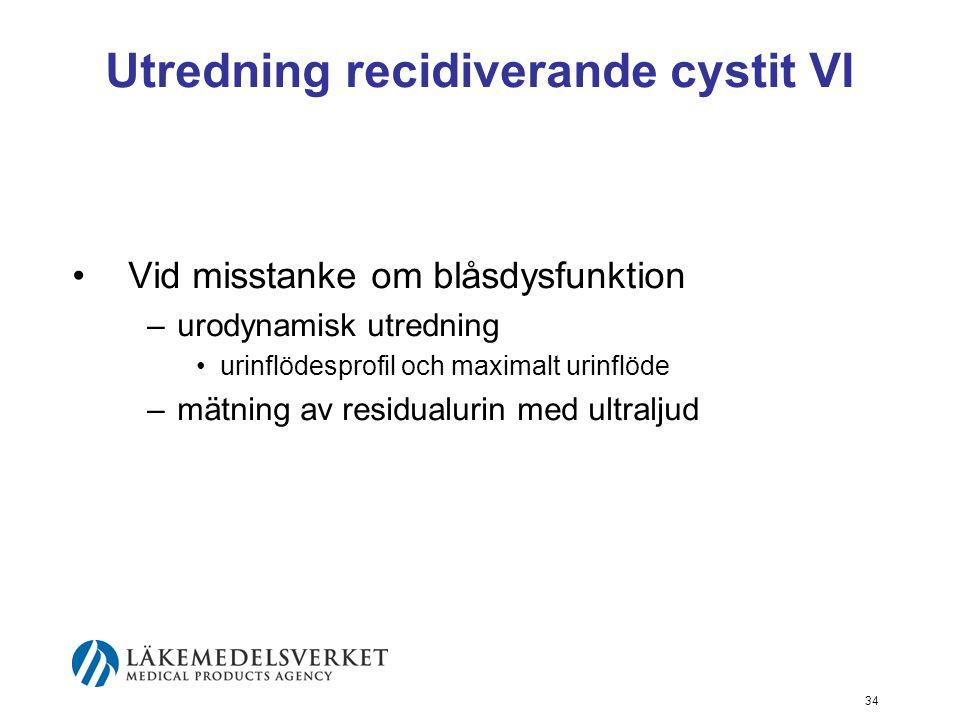Utredning recidiverande cystit VI