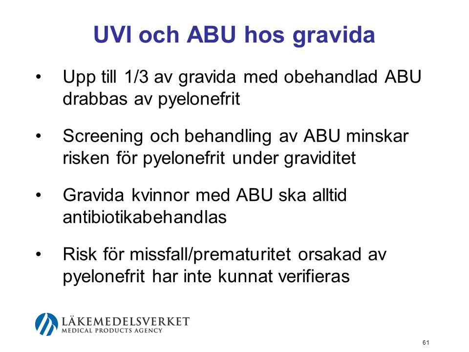 UVI och ABU hos gravida Upp till 1/3 av gravida med obehandlad ABU drabbas av pyelonefrit.