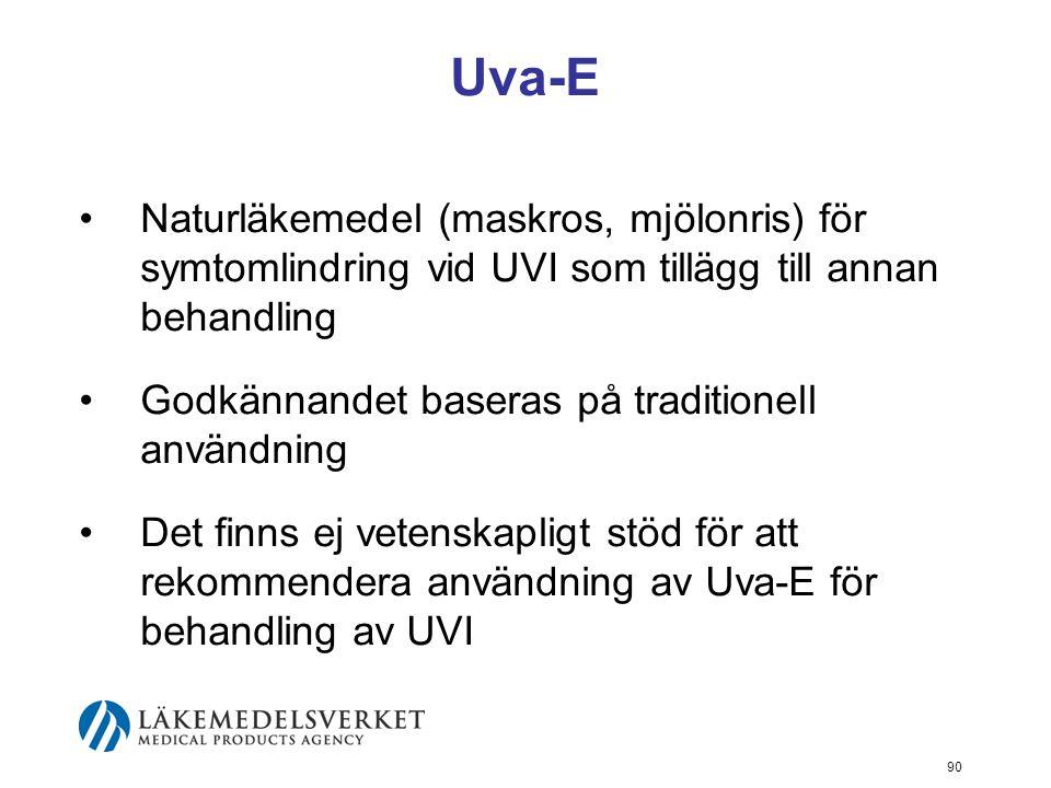 Uva-E Naturläkemedel (maskros, mjölonris) för symtomlindring vid UVI som tillägg till annan behandling.