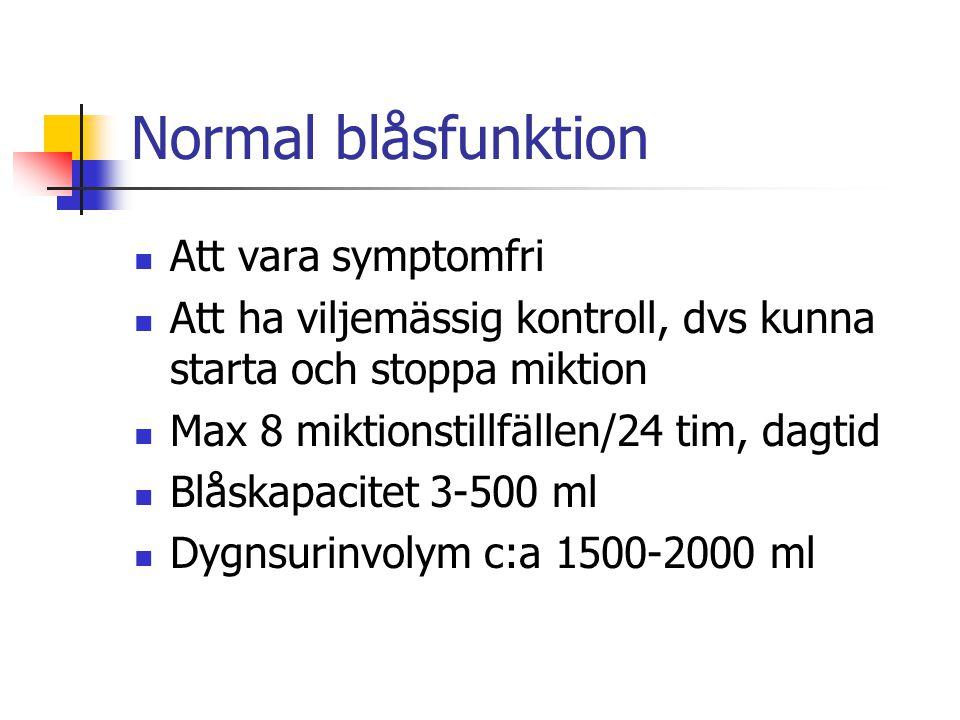 Normal blåsfunktion Att vara symptomfri