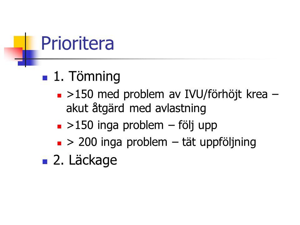 Prioritera 1. Tömning 2. Läckage