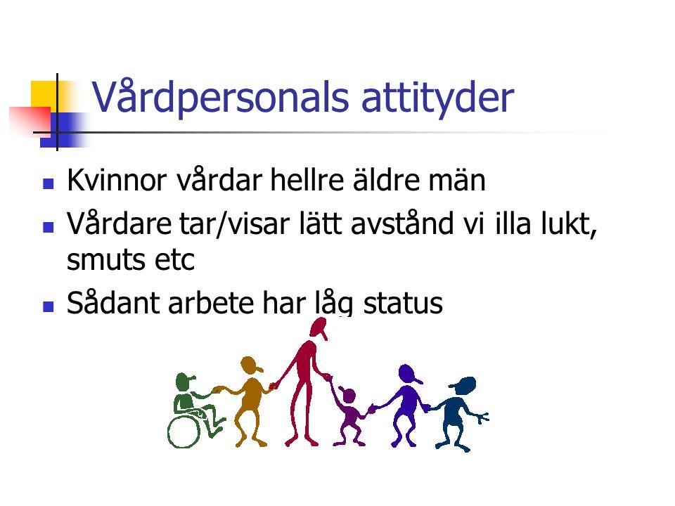Vårdpersonals attityder
