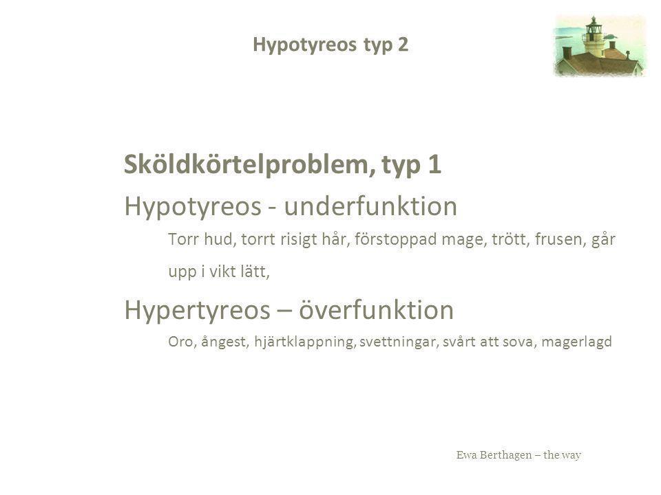 Sköldkörtelproblem, typ 1 Hypotyreos - underfunktion