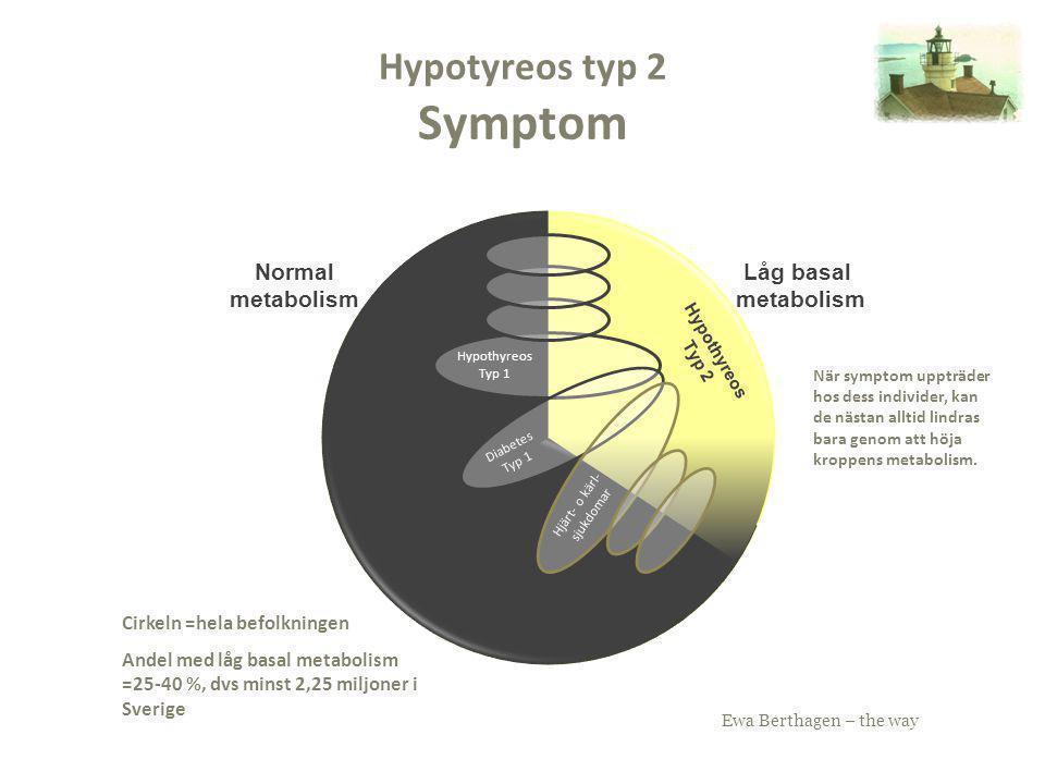 Hypotyreos typ 2 Symptom