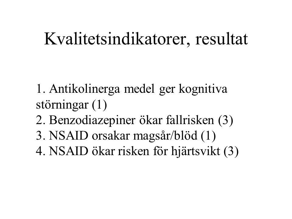 Kvalitetsindikatorer, resultat