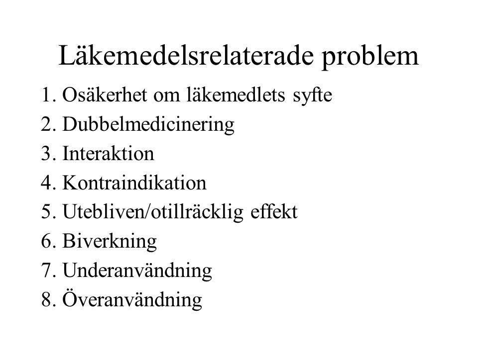 Läkemedelsrelaterade problem