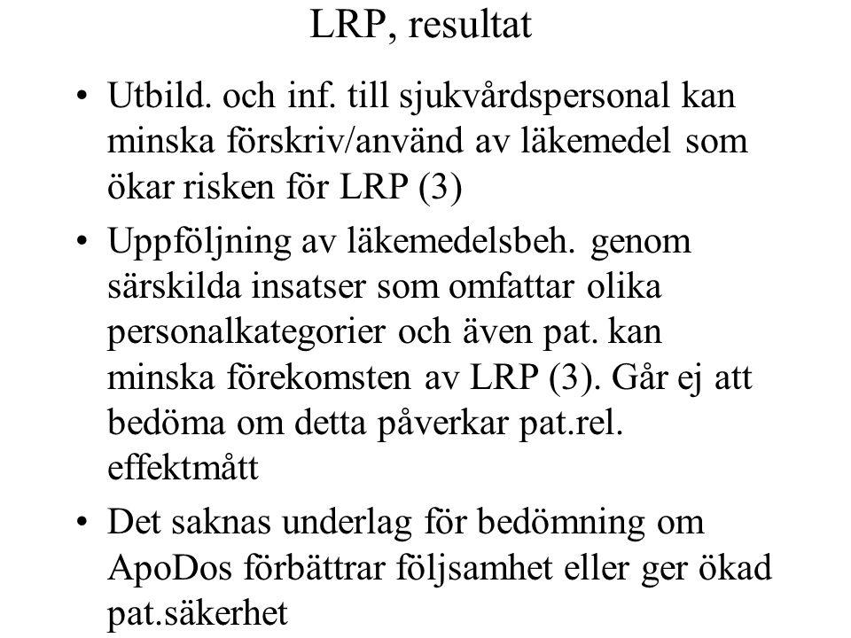 LRP, resultat Utbild. och inf. till sjukvårdspersonal kan minska förskriv/använd av läkemedel som ökar risken för LRP (3)