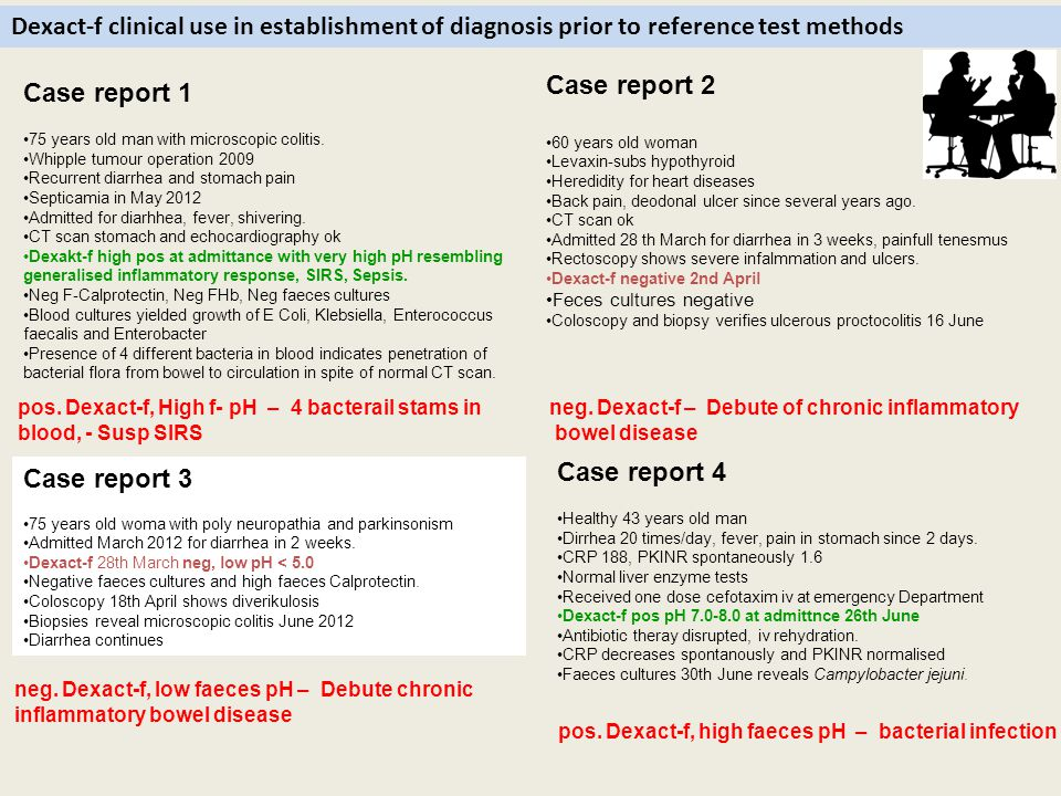 Dexact-f clinical use in establishment of diagnosis prior to reference test methods