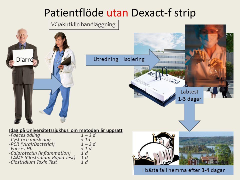 Patientflöde utan Dexact-f strip