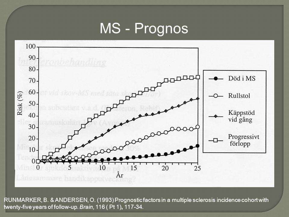 MS - Prognos