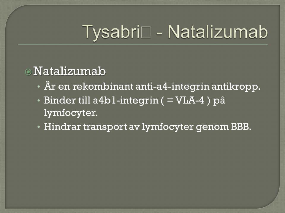 Tysabriä - Natalizumab