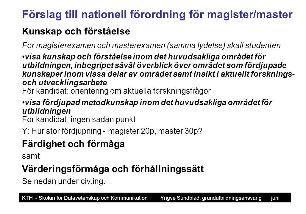 Förslag till nationell förordning för magister/master