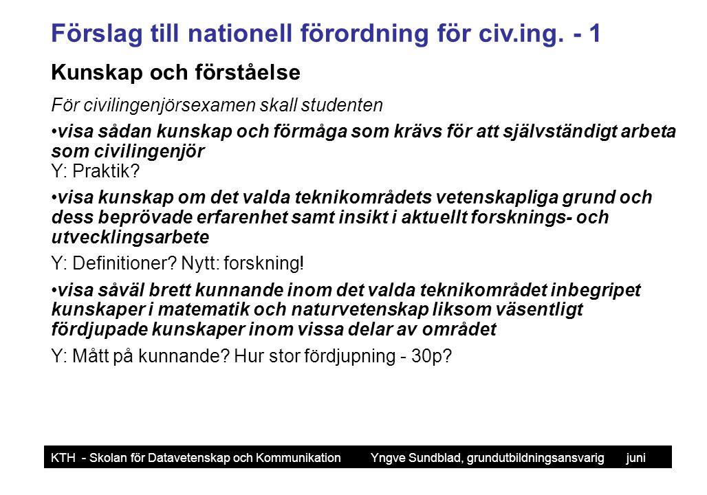 Förslag till nationell förordning för civ.ing. - 1