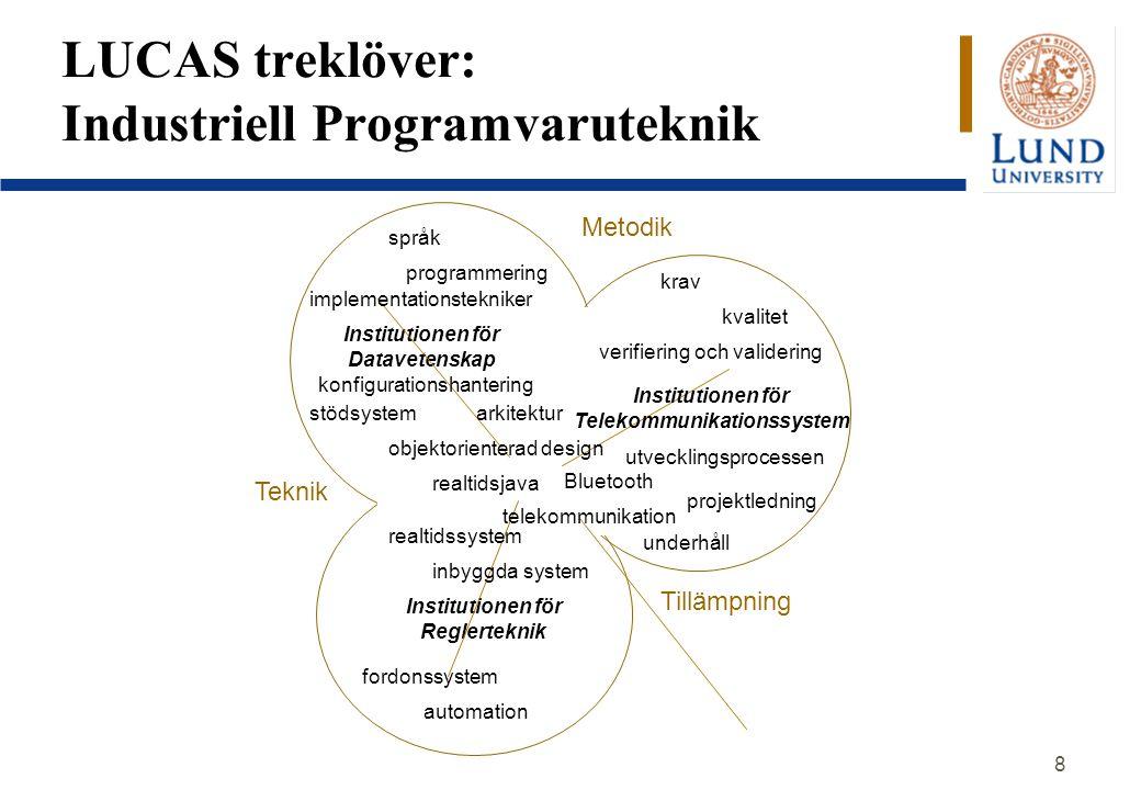LUCAS treklöver: Industriell Programvaruteknik