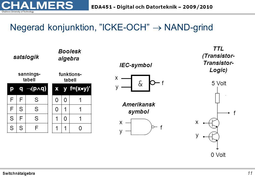 Negerad konjunktion, ICKE-OCH  NAND-grind
