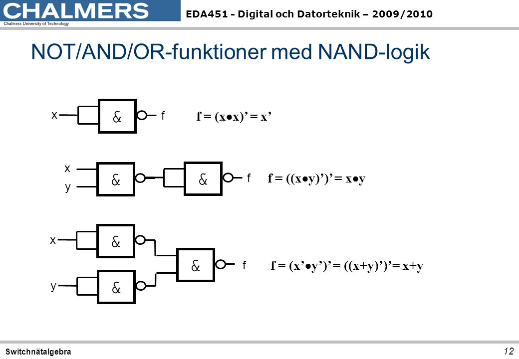 NOT/AND/OR-funktioner med NAND-logik