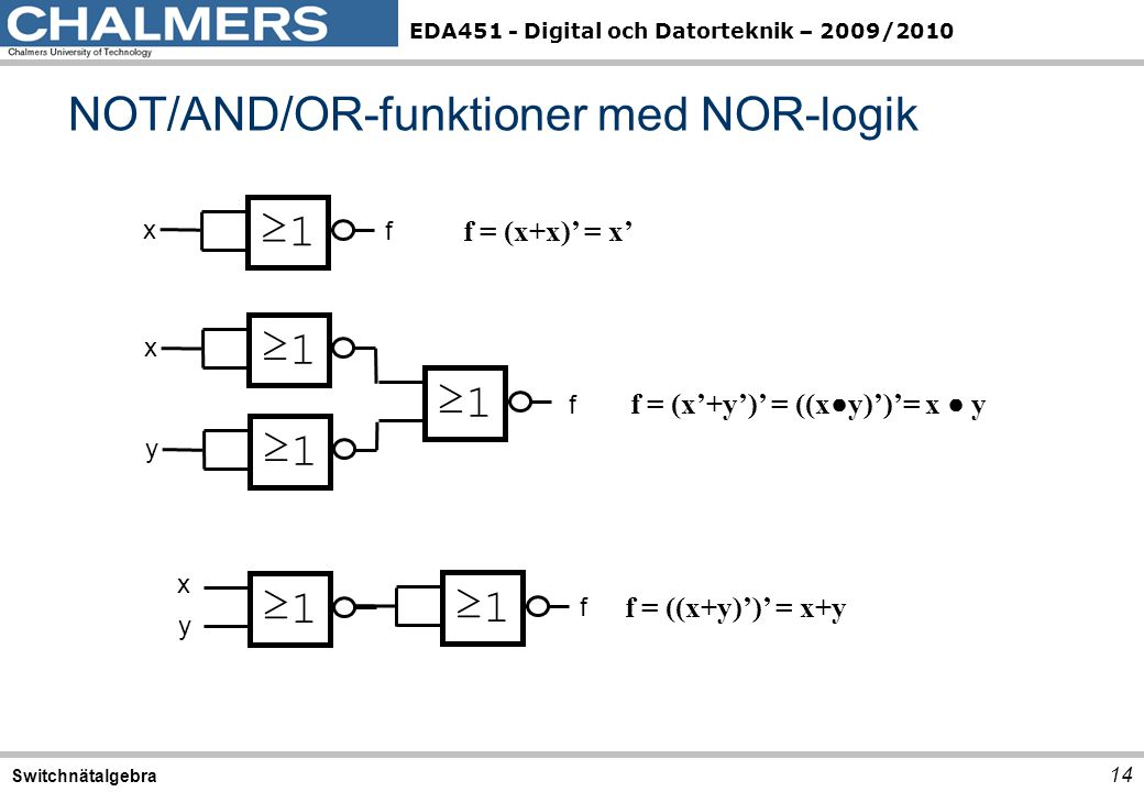 NOT/AND/OR-funktioner med NOR-logik