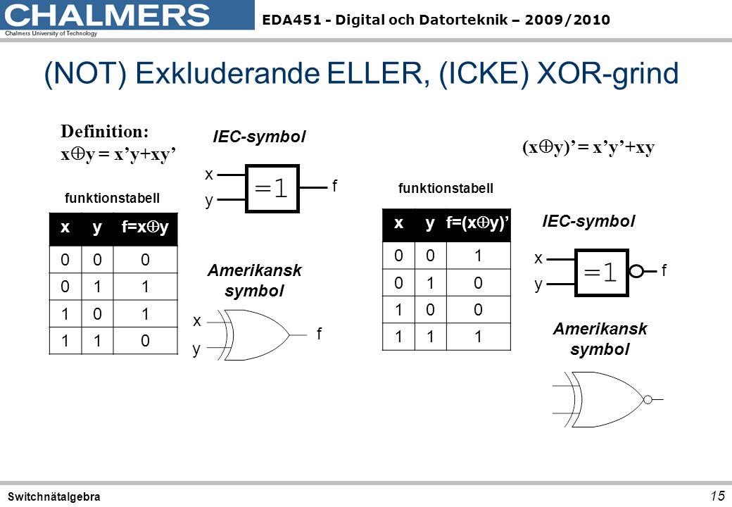 (NOT) Exkluderande ELLER, (ICKE) XOR-grind