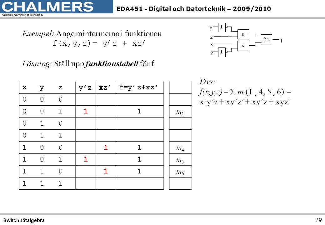 Exempel: Ange mintermerna i funktionen f(x,y,z)= y'z + xz'