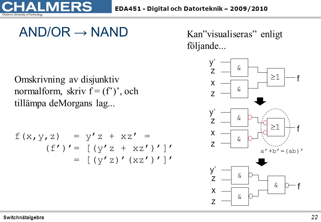 AND/OR → NAND Kan visualiseras enligt följande...