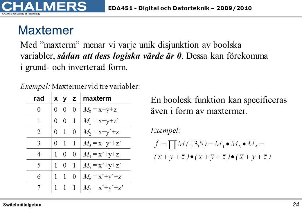 Maxtemer