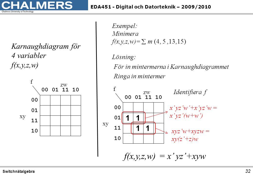 f(x,y,z,w) = x' yz'+xyw Karnaughdiagram för 4 variabler f(x,y,z,w) 1 1
