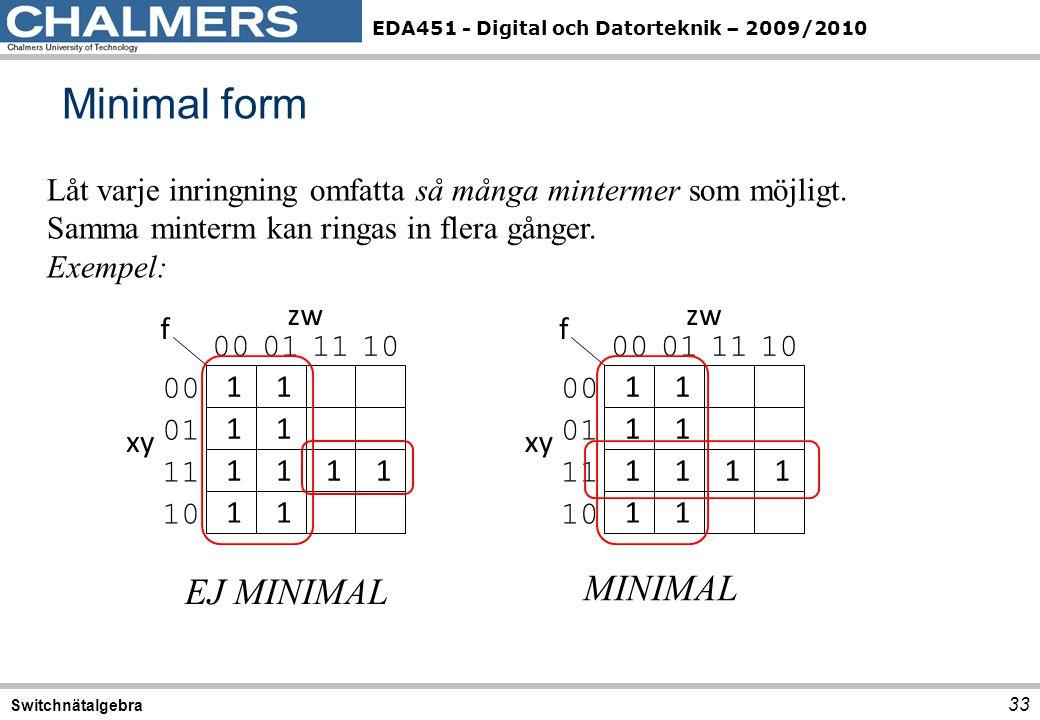 Minimal form MINIMAL EJ MINIMAL