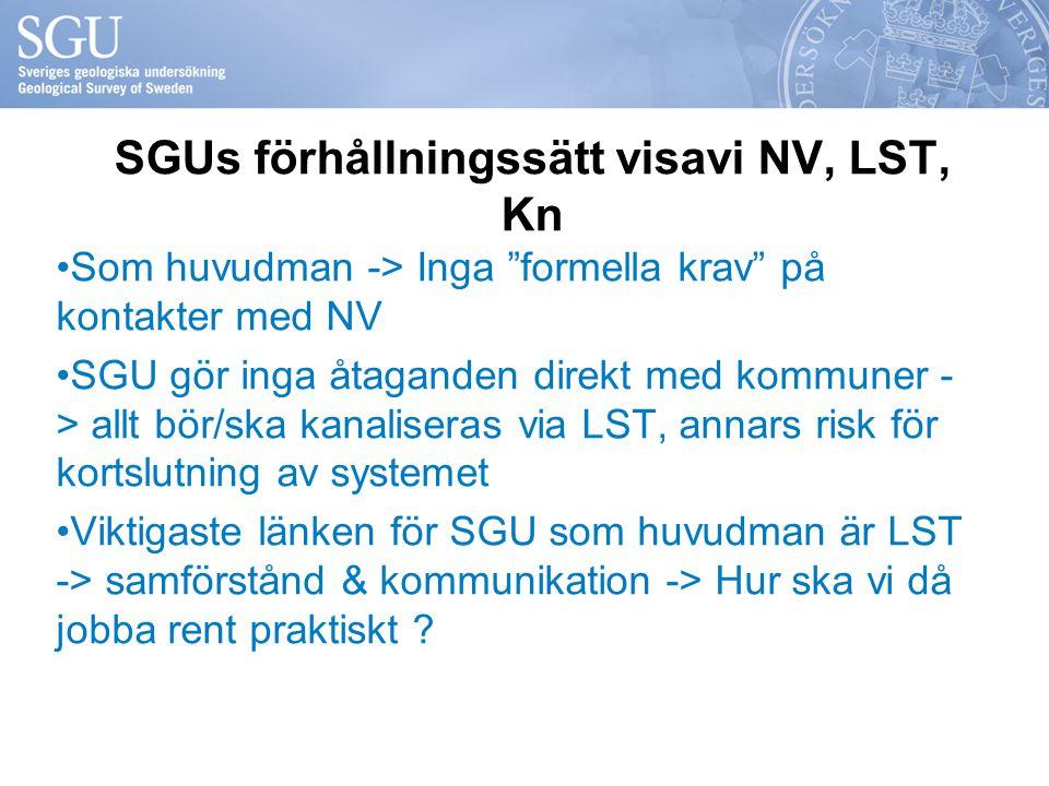 SGUs förhållningssätt visavi NV, LST, Kn