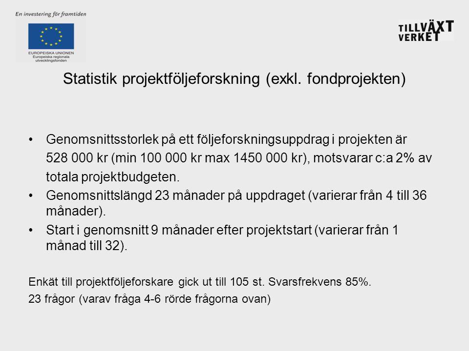 Statistik projektföljeforskning (exkl. fondprojekten)
