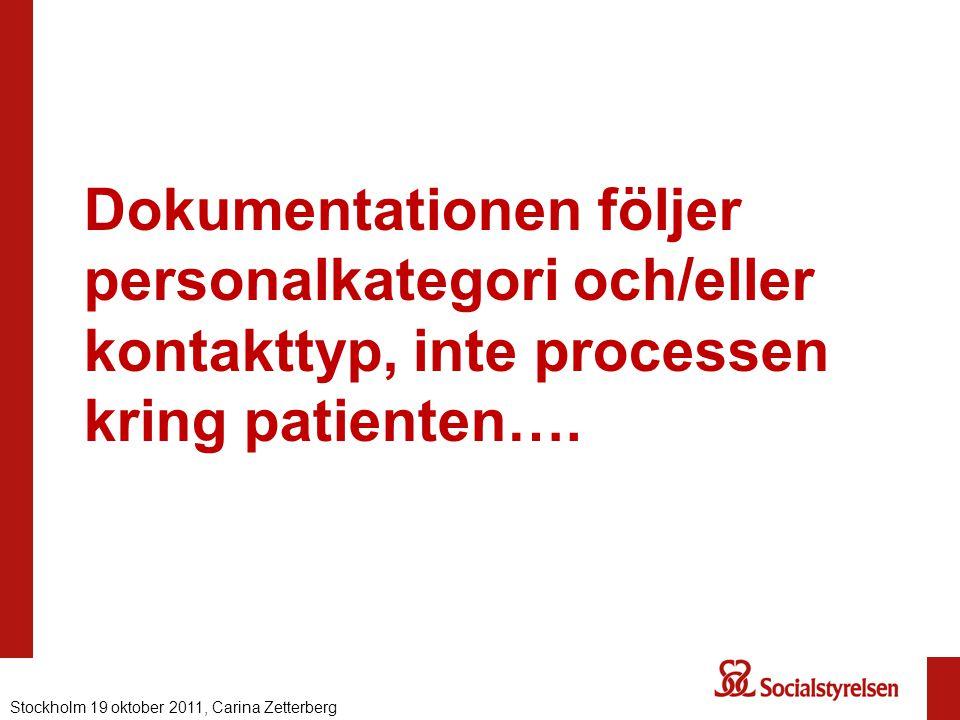 Dokumentationen följer personalkategori och/eller kontakttyp, inte processen kring patienten….