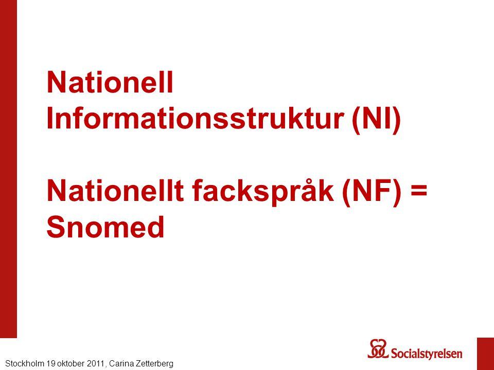 Nationell Informationsstruktur (NI) Nationellt fackspråk (NF) = Snomed