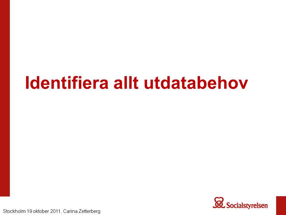 Identifiera allt utdatabehov