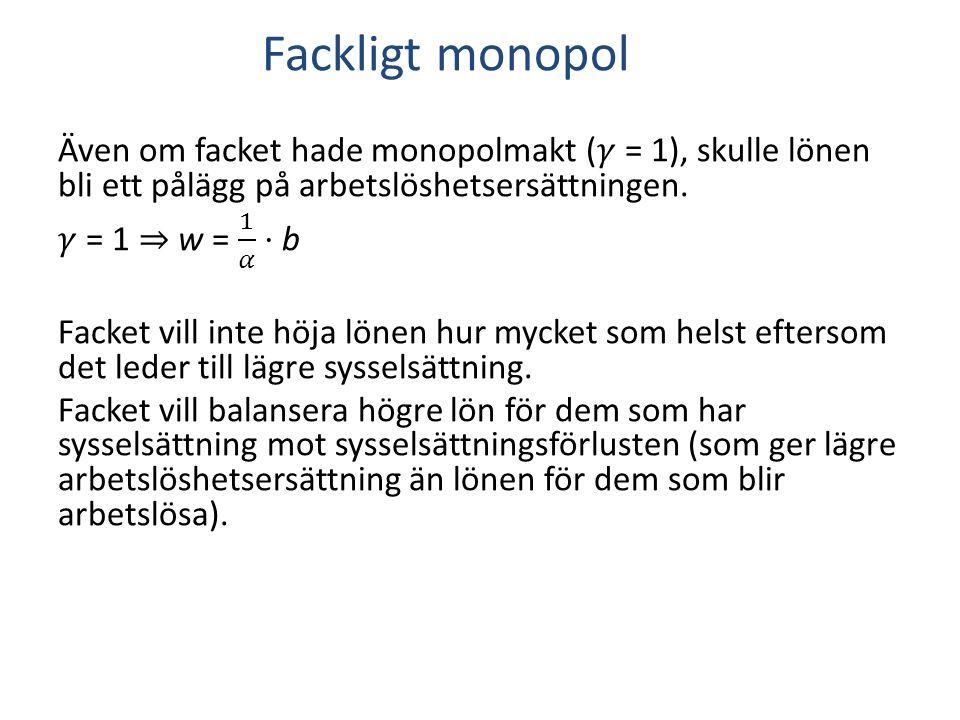 Fackligt monopol Även om facket hade monopolmakt (𝛾 = 1), skulle lönen bli ett pålägg på arbetslöshetsersättningen.