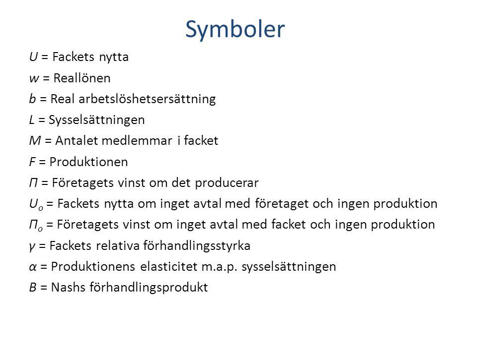 Symboler U = Fackets nytta w = Reallönen