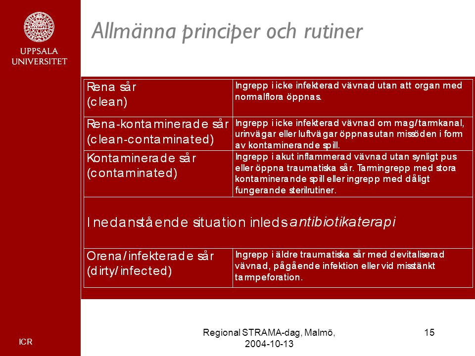 Allmänna principer och rutiner