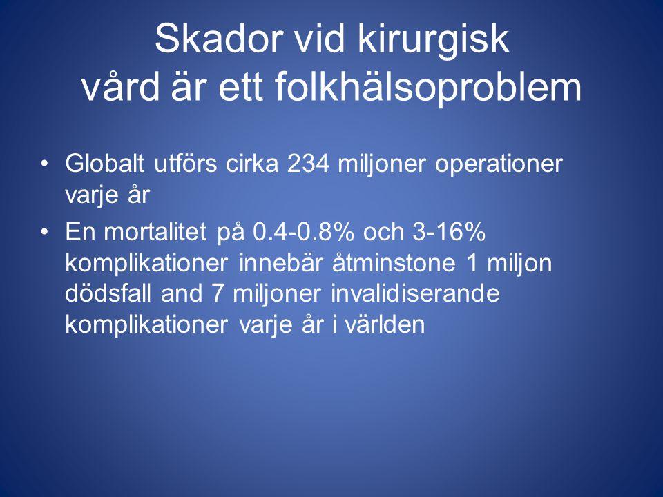 Skador vid kirurgisk vård är ett folkhälsoproblem