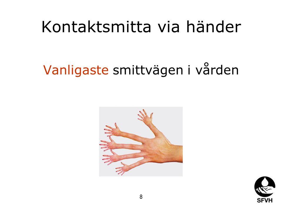 Kontaktsmitta via händer