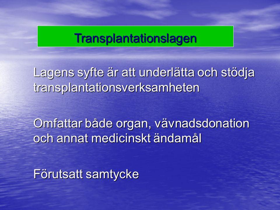 Transplantationslagen