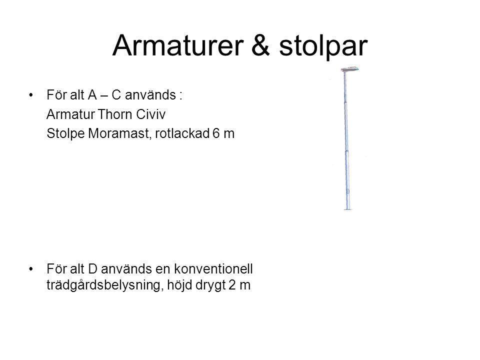 Armaturer & stolpar För alt A – C används : Armatur Thorn Civiv