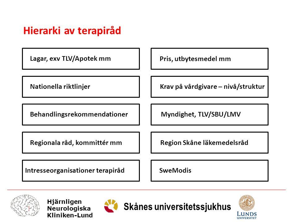 Hierarki av terapiråd Lagar, exv TLV/Apotek mm Pris, utbytesmedel mm