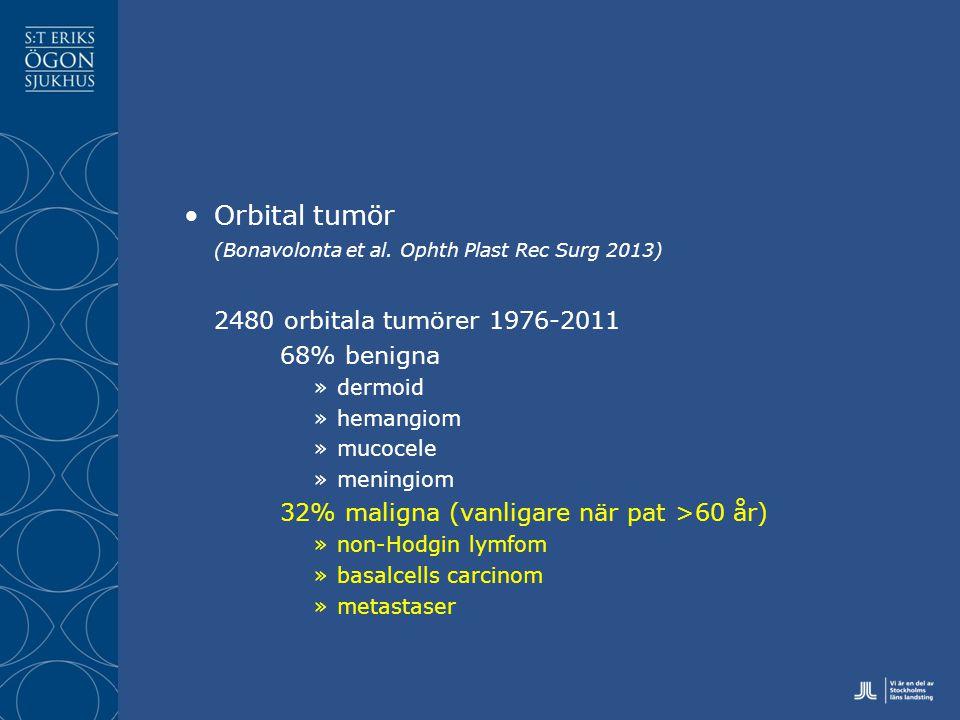 Orbital tumör 2480 orbitala tumörer 1976-2011 68% benigna
