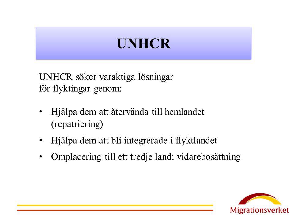 UNHCR UNHCR söker varaktiga lösningar för flyktingar genom: