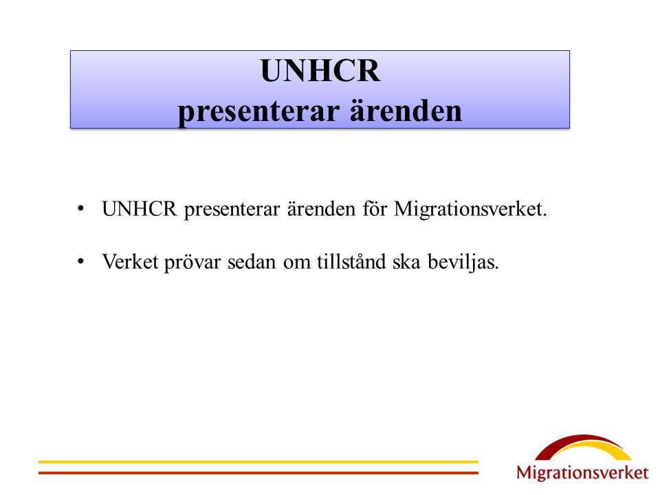 UNHCR presenterar ärenden