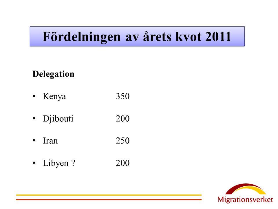 Fördelningen av årets kvot 2011