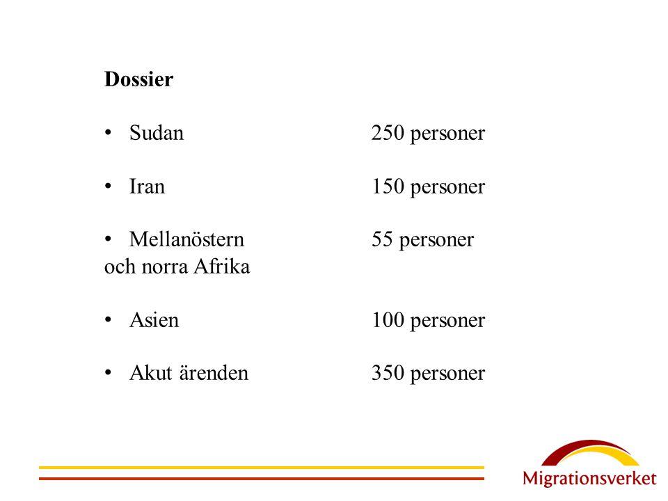 Dossier Sudan 250 personer. Iran 150 personer. Mellanöstern 55 personer. och norra Afrika.